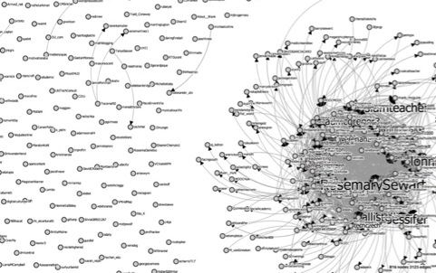 Cloud visualization of Twitter participants in MOOC MOOC and their connections by conversations